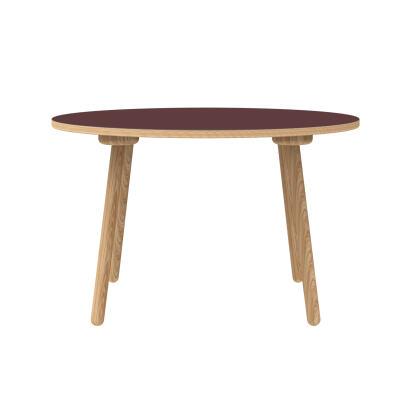 FFL_MT2_Table